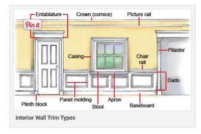 different plaster trims